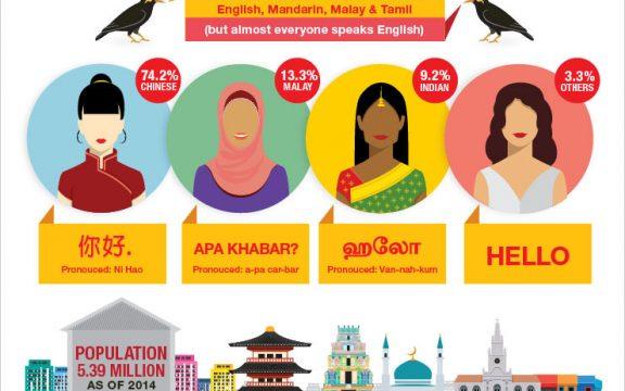 Yuk, Belajar Merawat Keberagaman dari Singapura