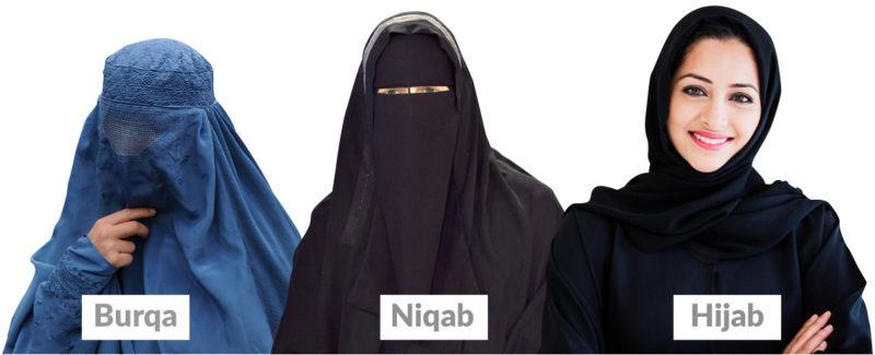 Jilbab, Burqa dan Konteks di Indonesia
