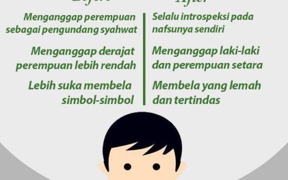 Yuk Hijrah, Biar Kita Lebih Mengenal Islam (Bagian 3-Habis)