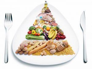 Agar Makan dan Minum Berkah, Amalkan Ini