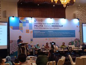Guru di Indonesia Memiliki Opini Intoleran dan Radikal
