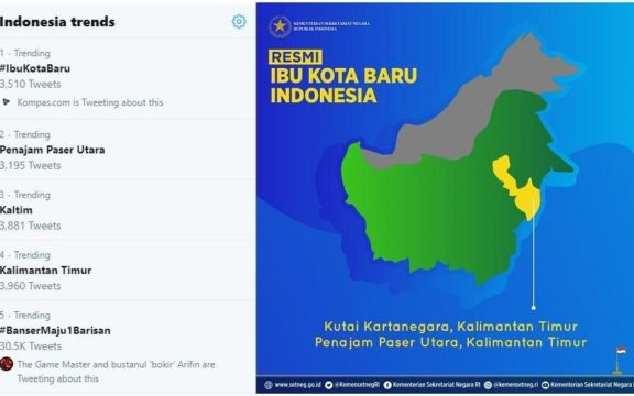 Ibu Kota Baru dan Imajinasi Pertahanan ala Jokowi
