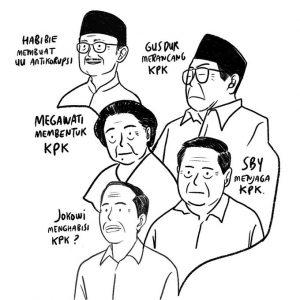 Reformasi Melahirkan KPK dan Politisi Terus Berusaha Mematikannya