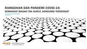 Survei Alvara Ramadhan dan Pandemi Covid-19: Kebiasaan Ramadhan Berkurang, Kualitas Ibadah Meningkat